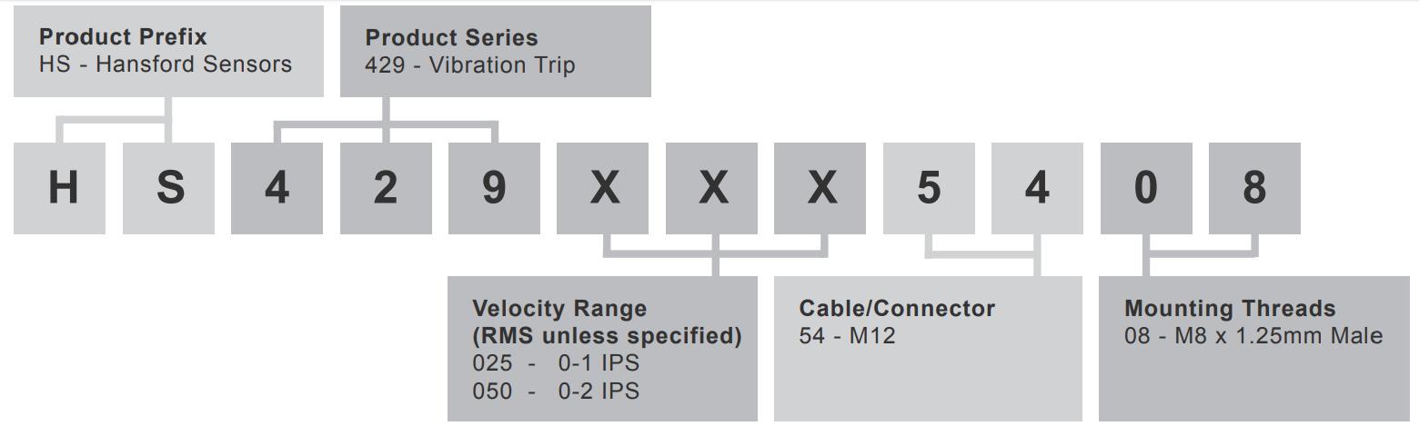 Hs 429 Compact Vibration Switch Vims
