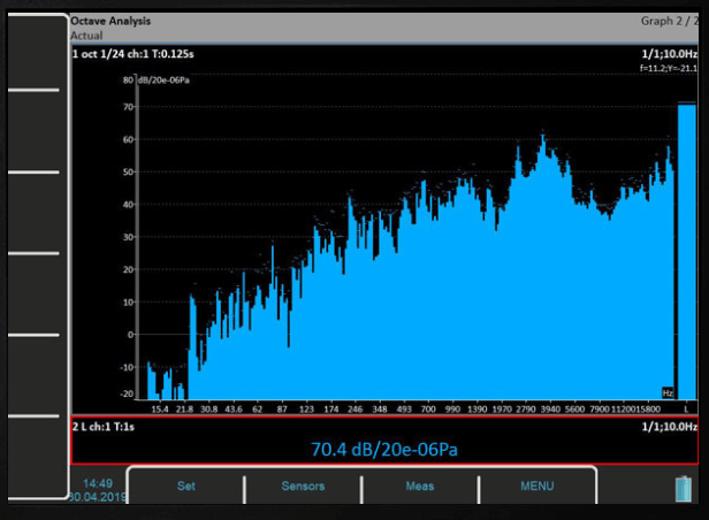 Widok pomiarów analiz oktawowych w oprogramowaniu Virtual Unit