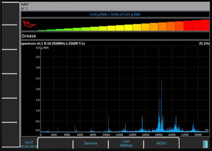 Widok pomiarów nasmarowania łożysk w oprogramowaniu Virtual Unit