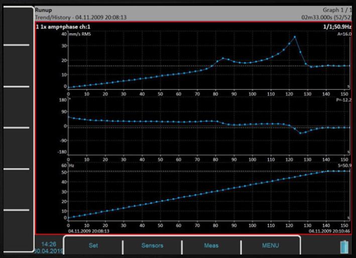 Widok modułu robieg wybieg w oprogramowaniu Virtual Unit