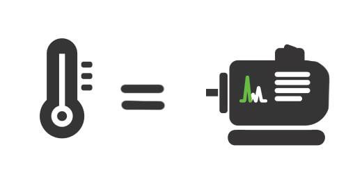 silnik ikona i temperatura